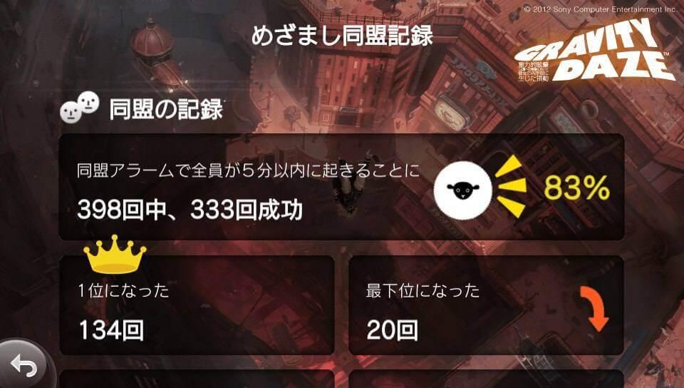めざまし同盟記録3