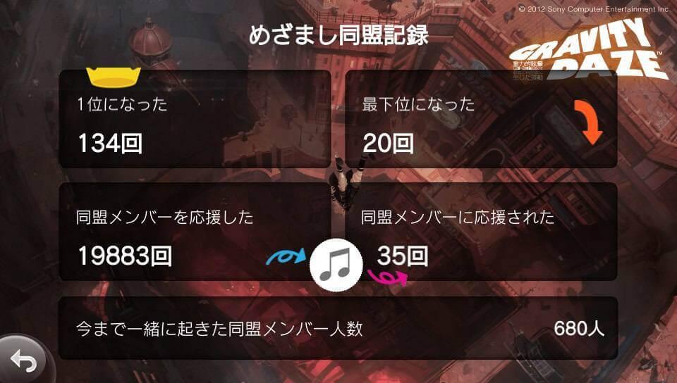 めざまし同盟記録4